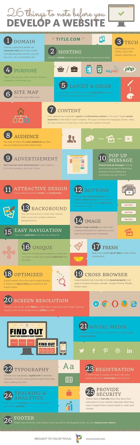 26-Things-To-Develop-a-Website